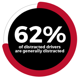 the components that distract a person while driving electronic devices passengers and other drivers  Electronic devices while driving 2  use of an electronic device while driving can distract drivers from appropriately  it's the other driver's fault • as .
